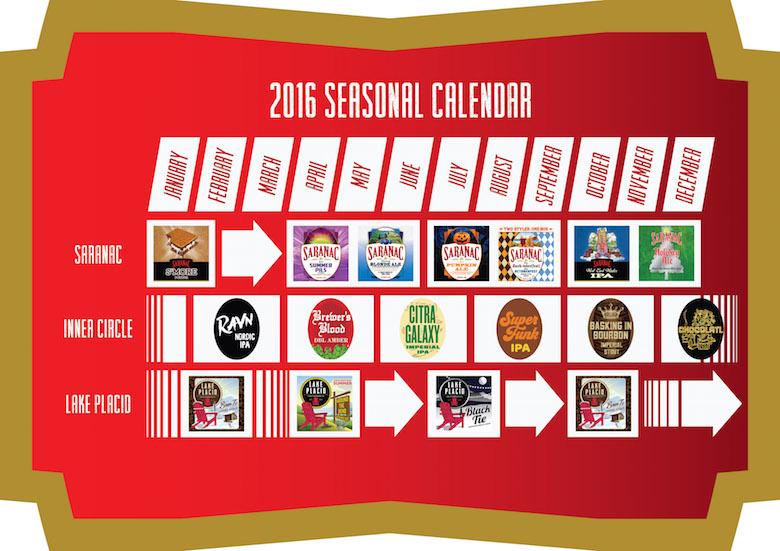 2016 Saranac Brewing Release Calendar