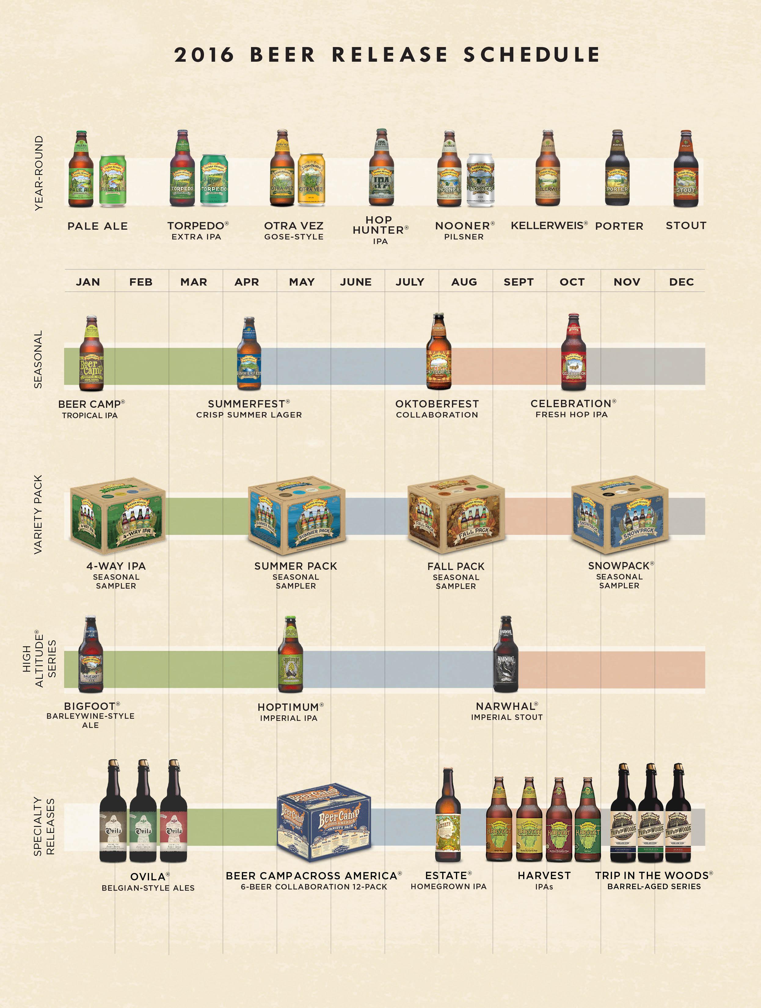 2016 Sierra Nevada Beer Release Calendar