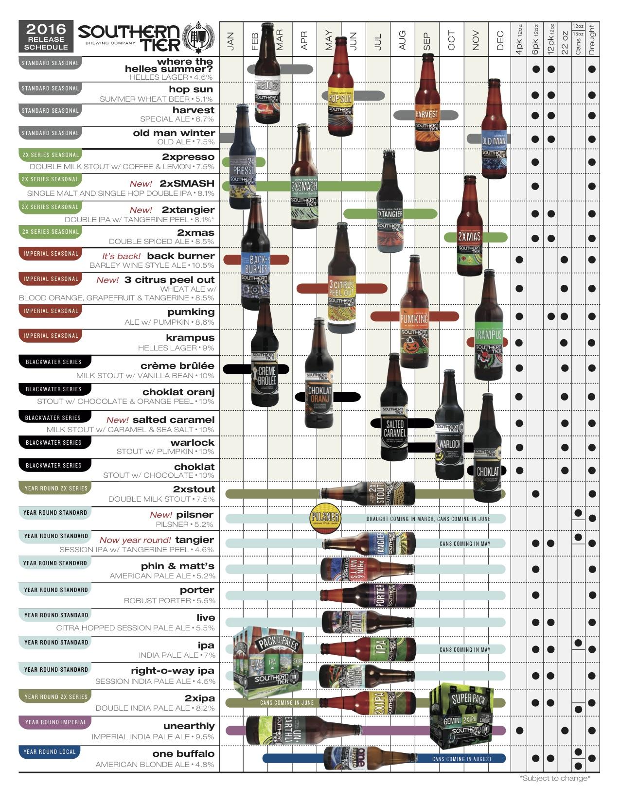 2016 Southern Tier Brewing Craft Beer Release Calendar