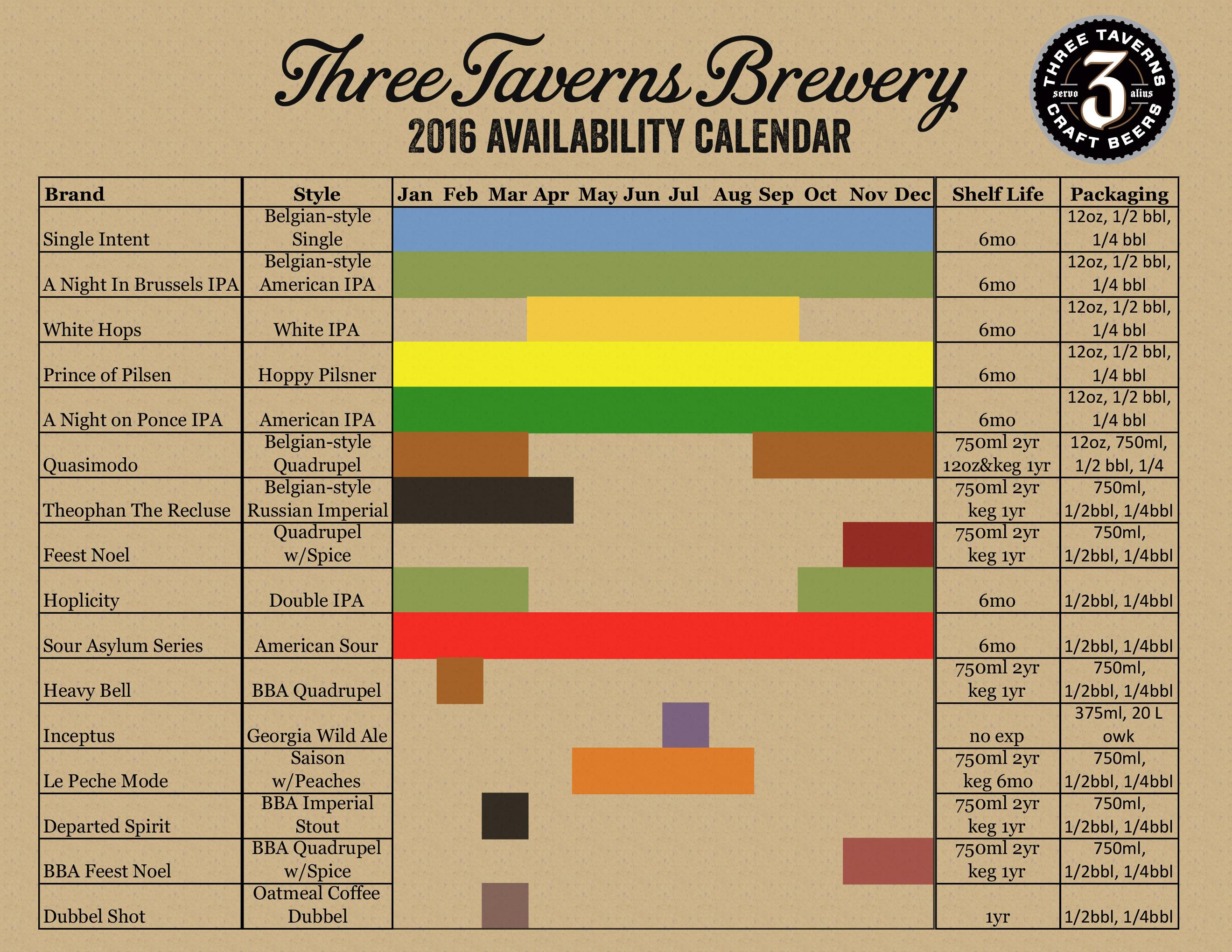 2016 Three Taverns Brewery Release Calendar