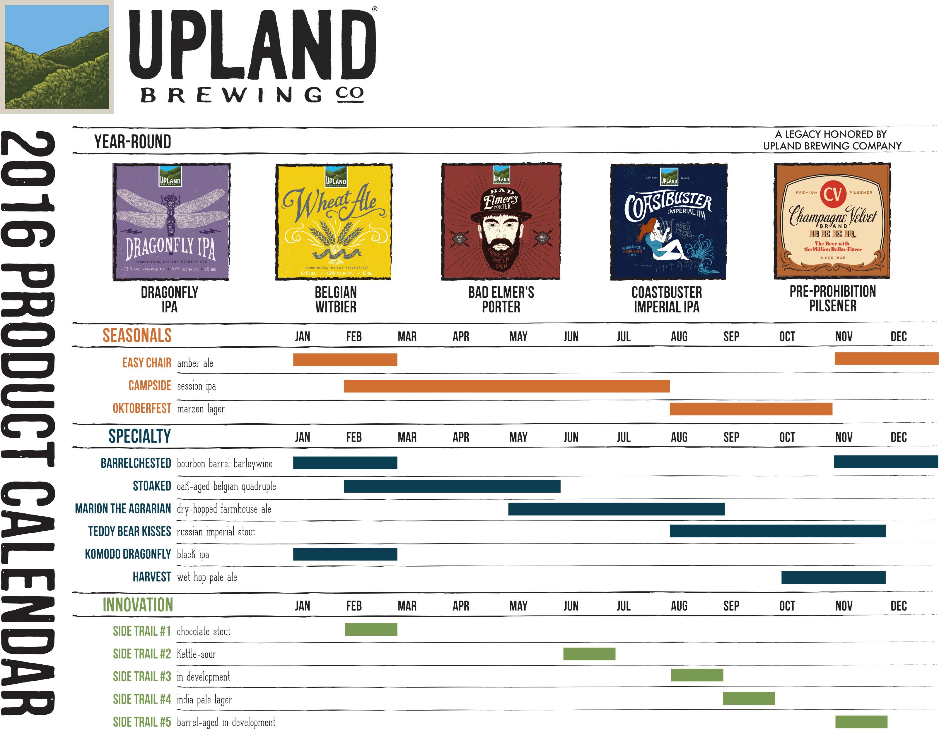 2016 Upland Brewing Beer Release Calendar