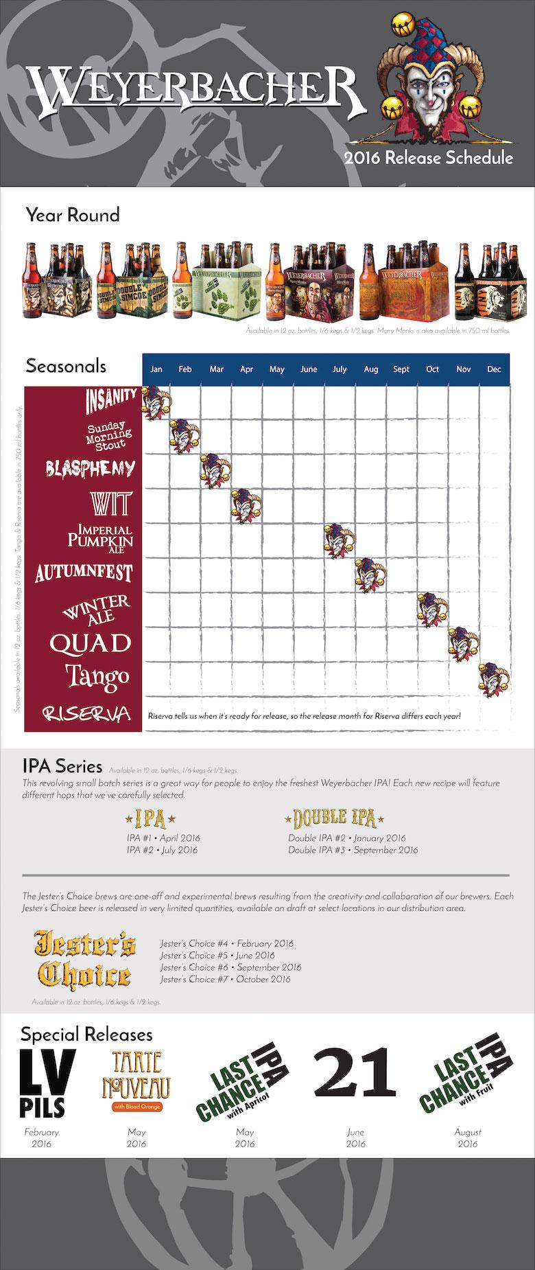 2016 Weyerbacher Brewing Release Calendar