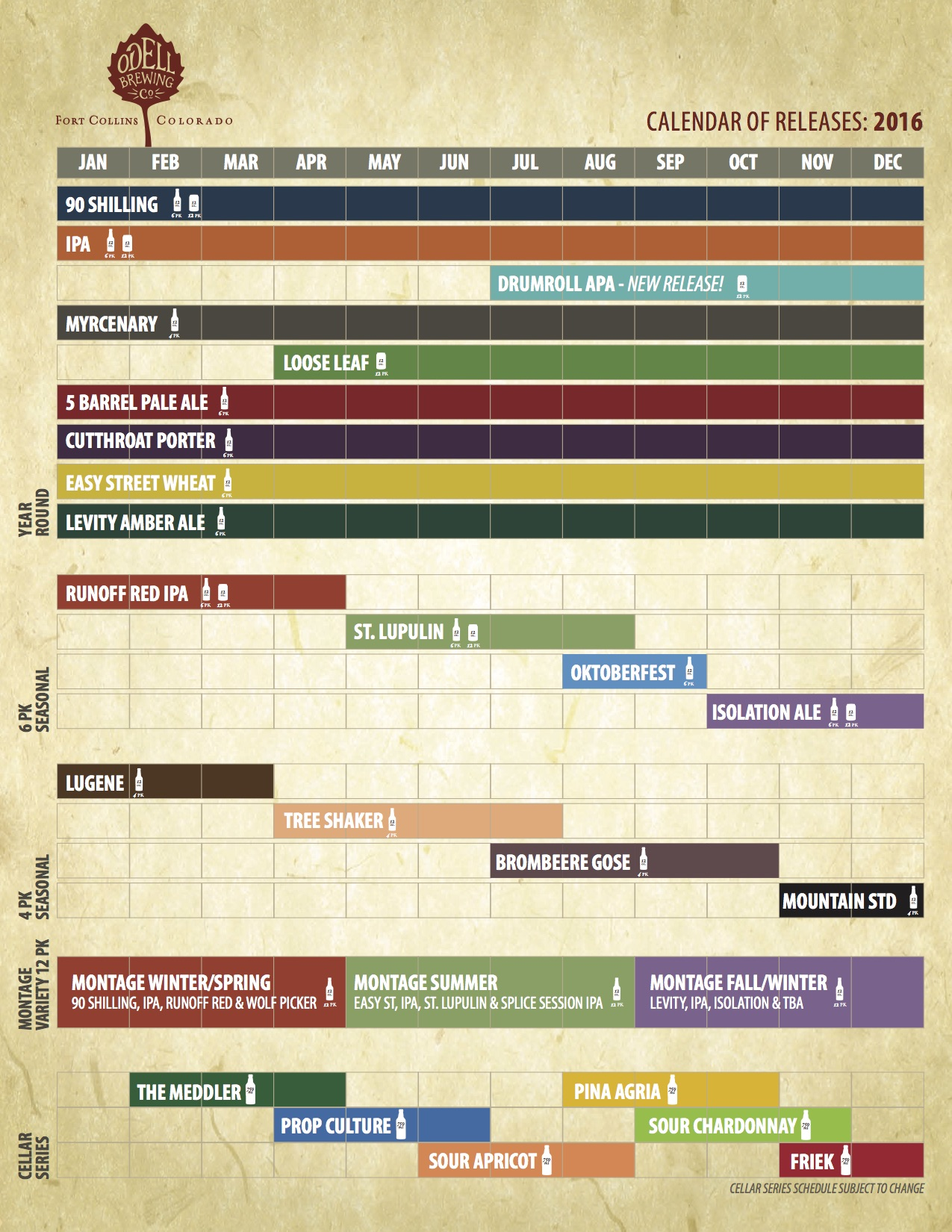 UPDATED 2016 Odell Beer Release Calendar