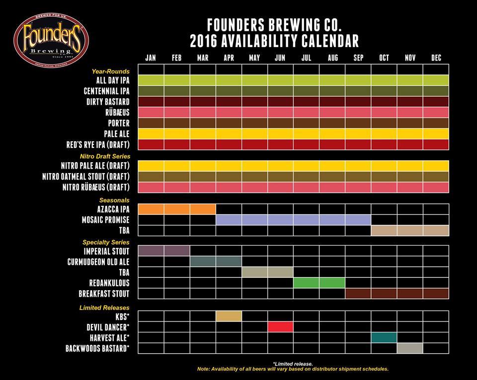 2016 Founders Brewing Beer Release Calendar