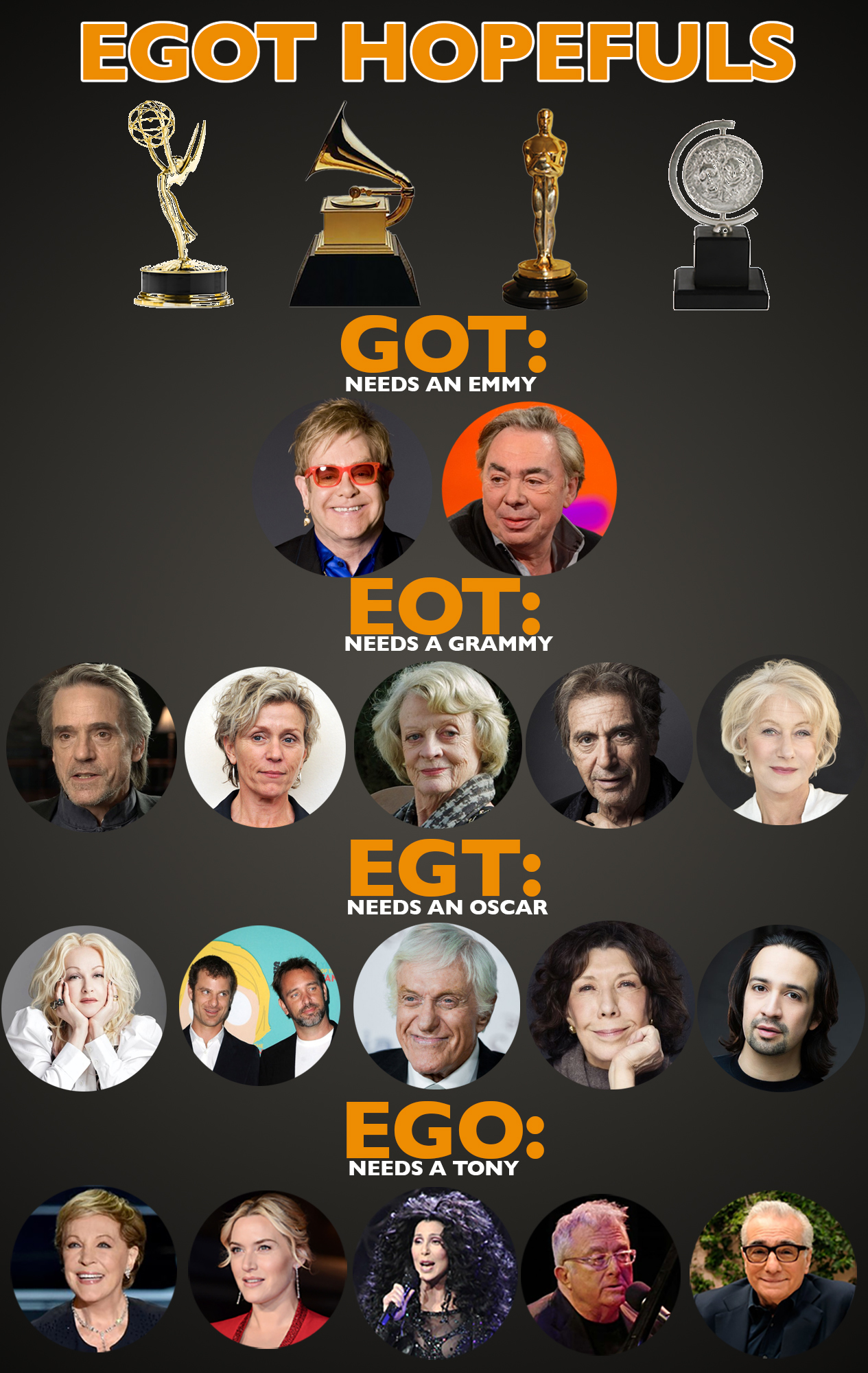 egot hopefuls2
