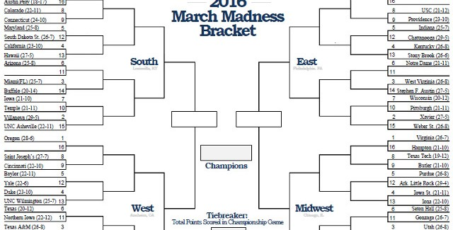 "March Methods | A ""How To"" Guide For Completing Your NCAA Tournament Bracket"