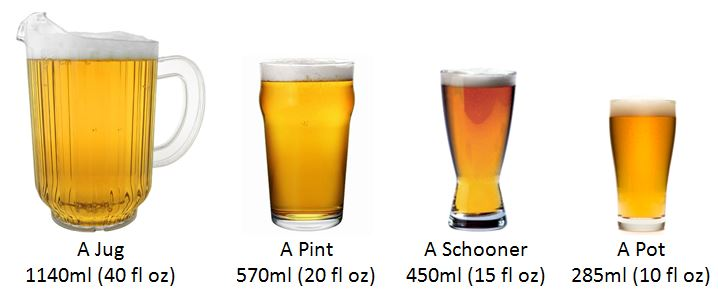 Beer-sizes