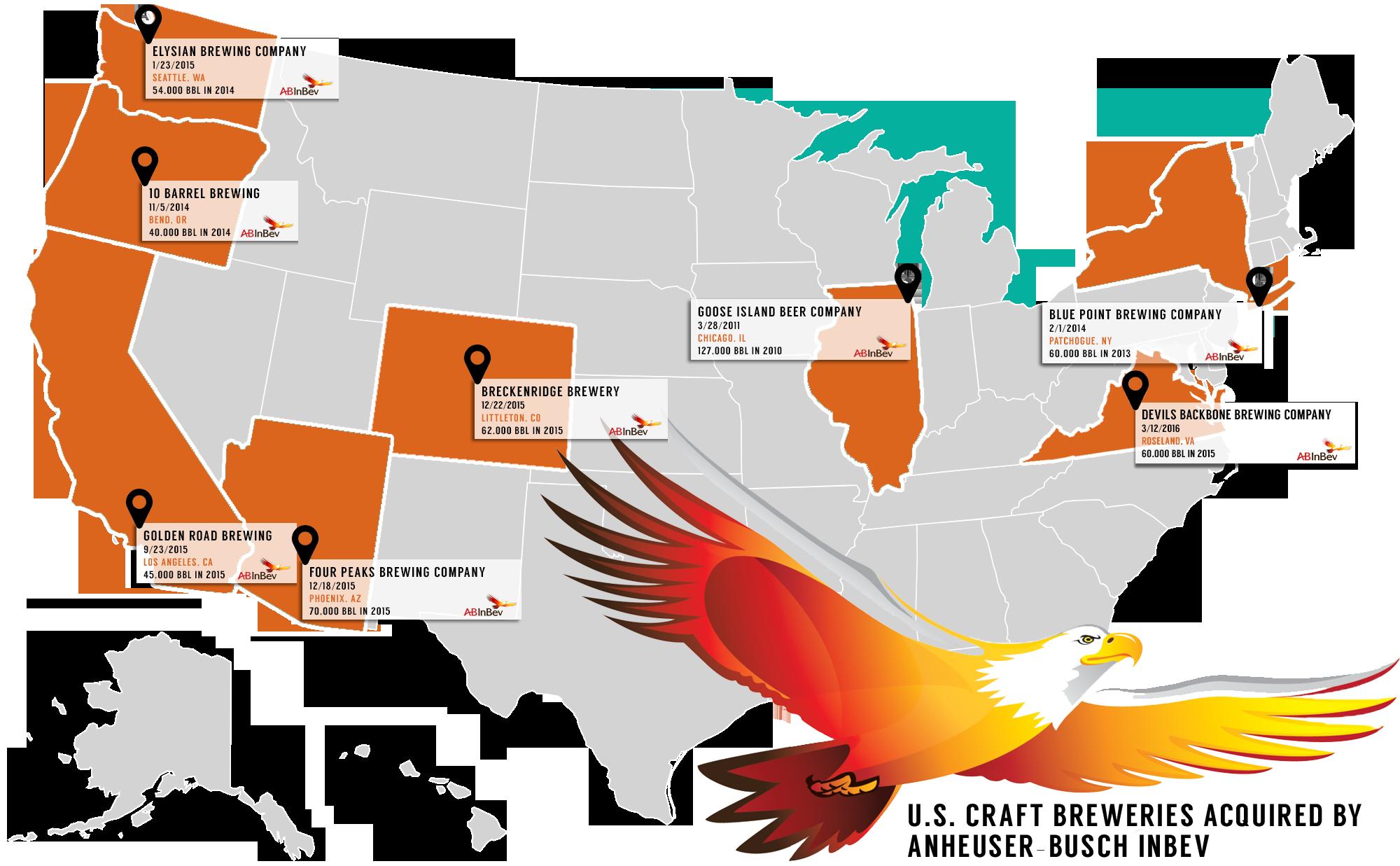 Anheuser-Busch Craft Breweries Owned