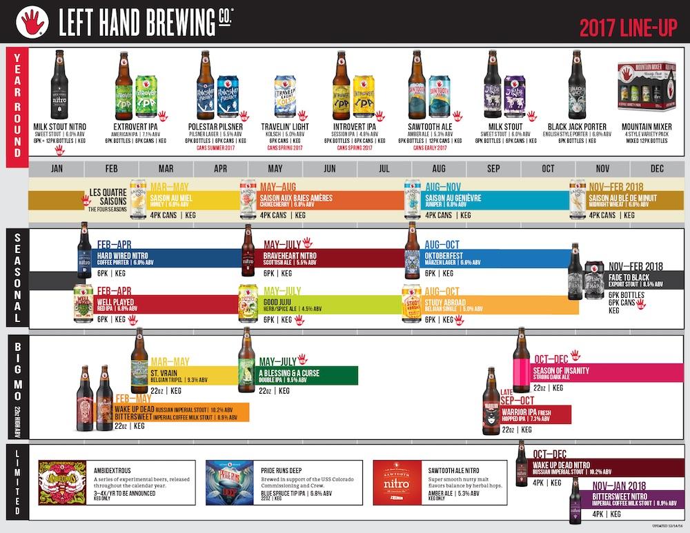 2017-left-hand-beer-release-calendar