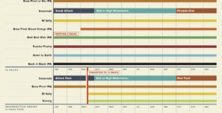 2017 21st Amendment Brewing Beer Release Calendar
