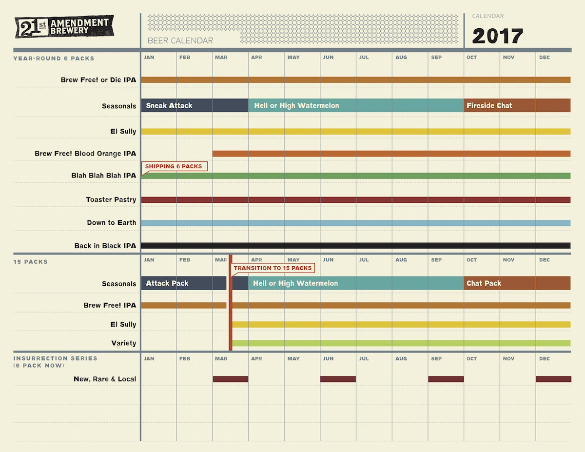 2017 21st Amendment Brewing Beer Release Calendar