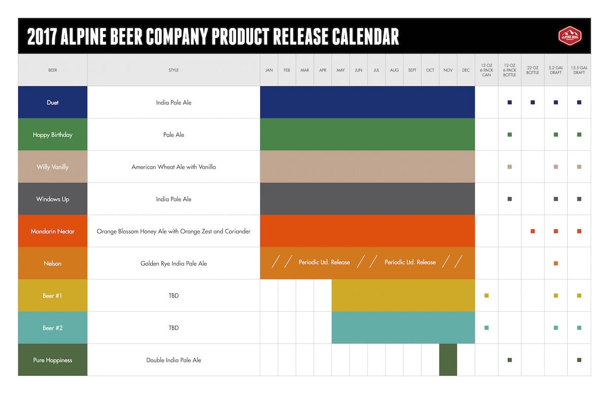 2017 Alpine Beer Release Calendar