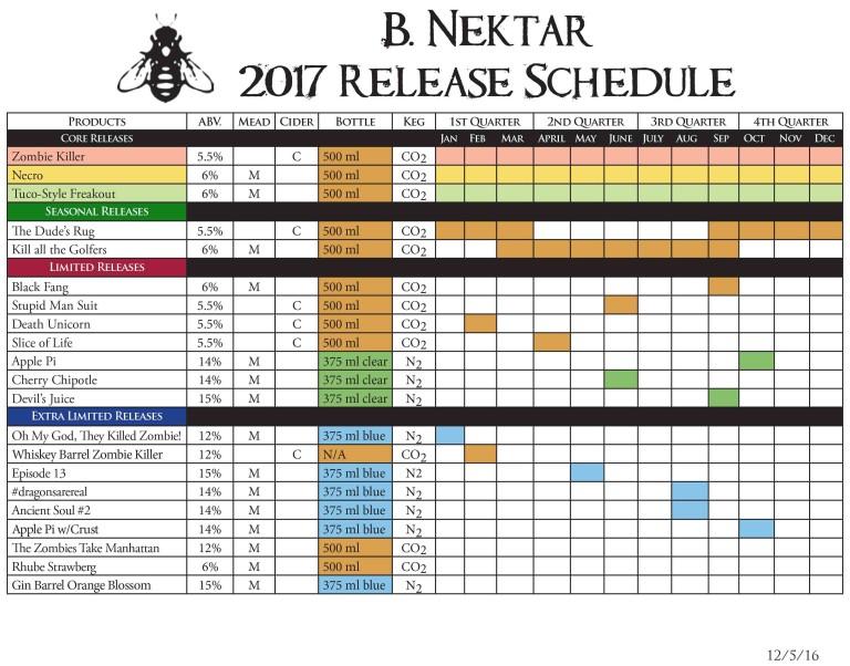 2017 B Nektar Beer Release Calendar