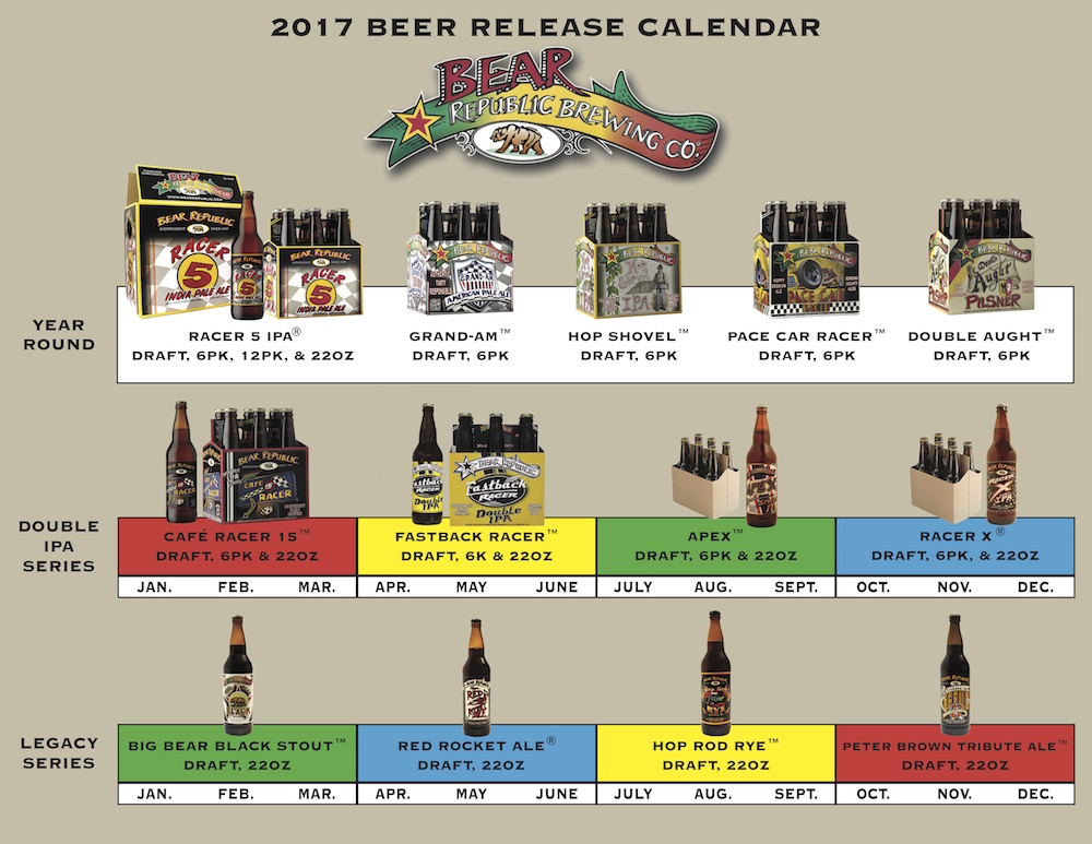2017 Bear Republic Beer Release Calendar