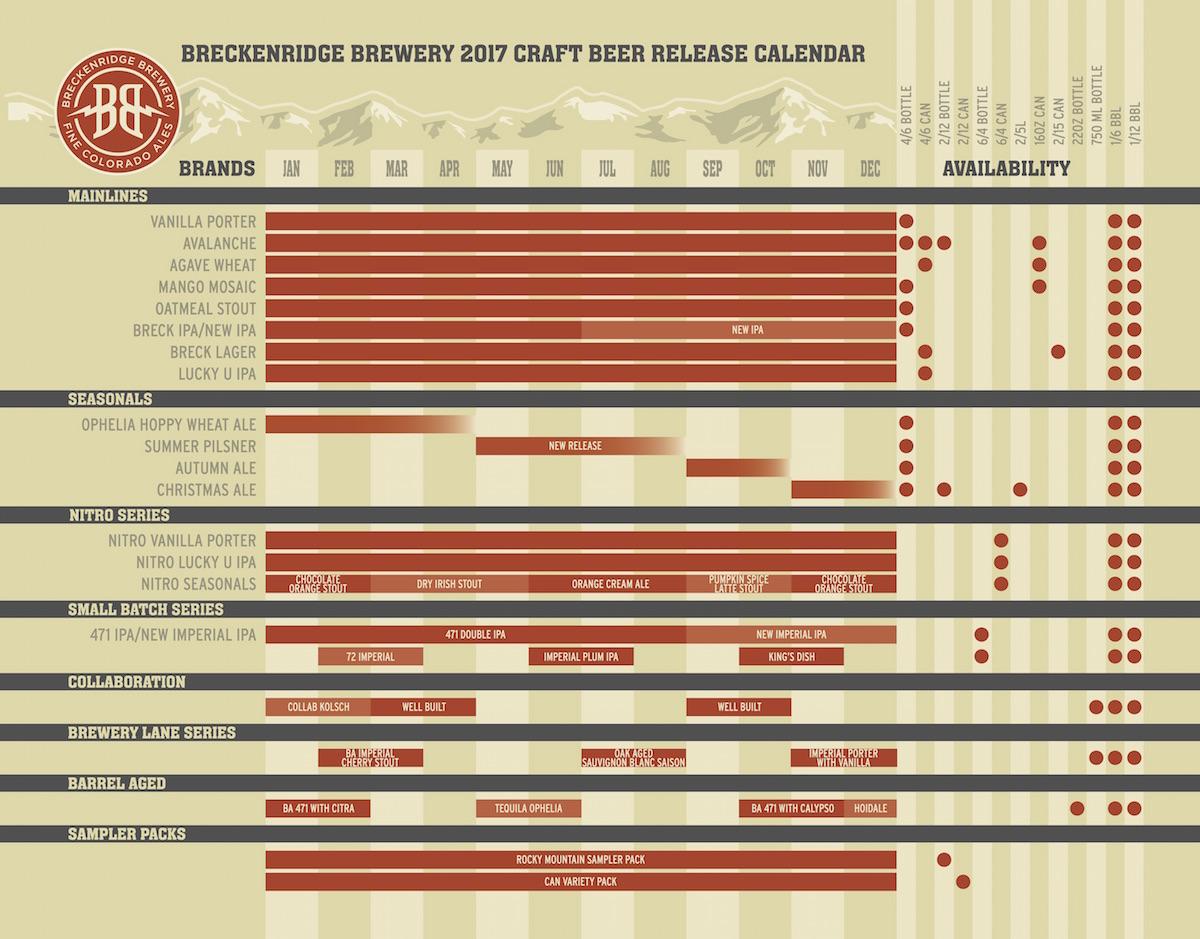 2017 Breckenridge Beer Release Calendar