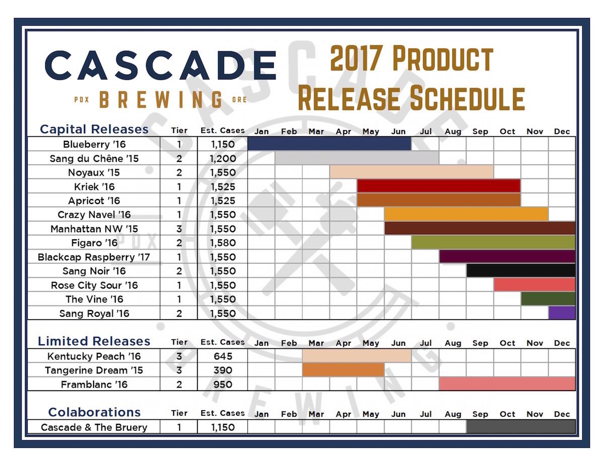 2017 Cascade Beer Release Calendar