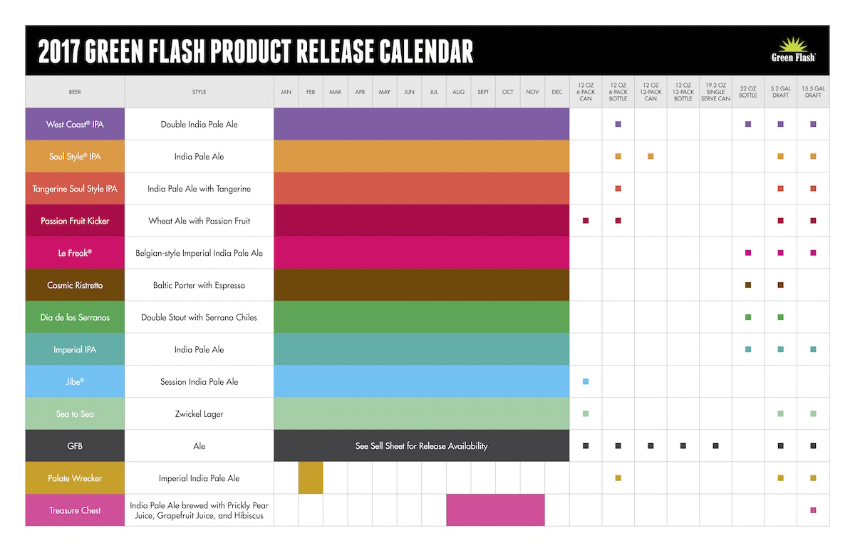2017 Green Flash Beer Release Calendar