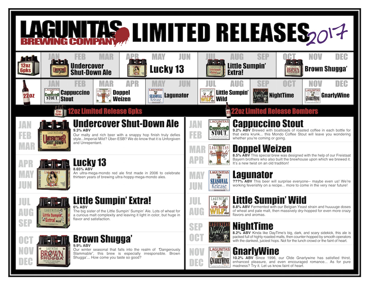 2017 Lagunitas Beer Release Calendar Limited