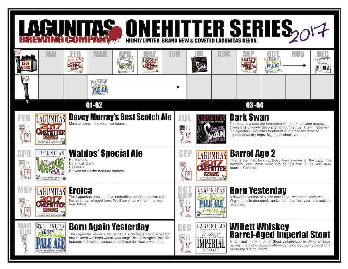 2017 Lagunitas Beer Releases One Hitters