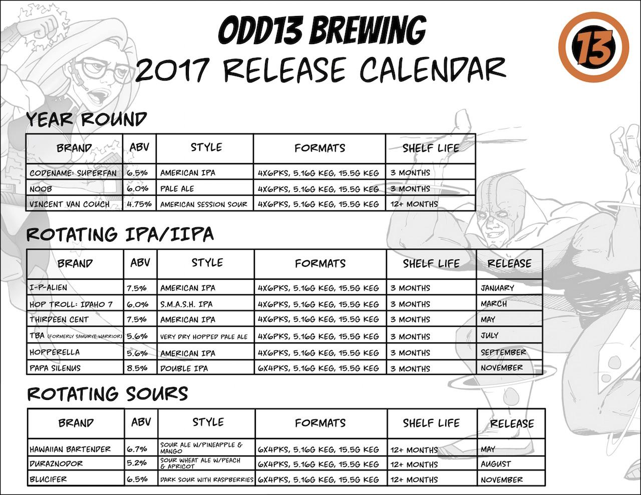 2017 Odd13 Beer Release Calendar