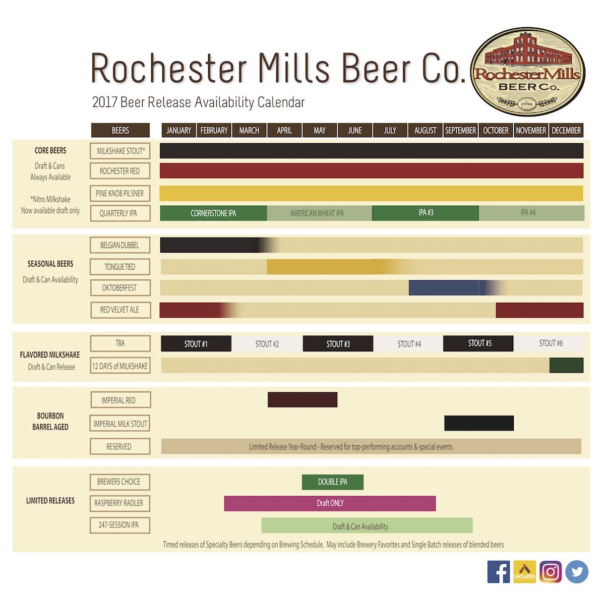2017 Rochester Mills Beer Release Calendar