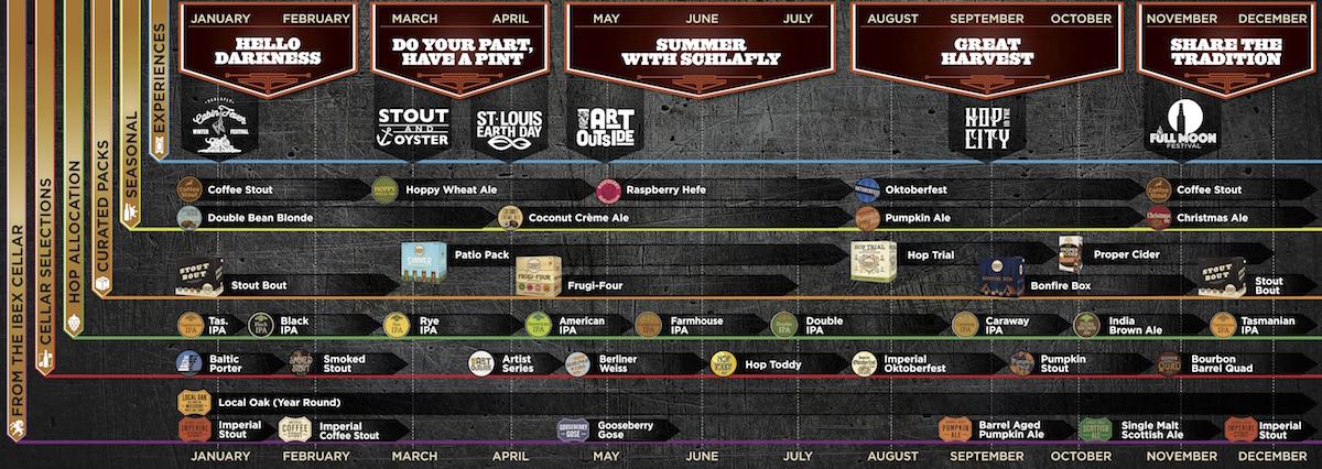 2017 Schlafly Beer Release Calendar