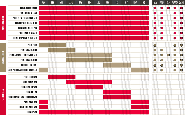 2017 Stevens Point Beer Release Calendar