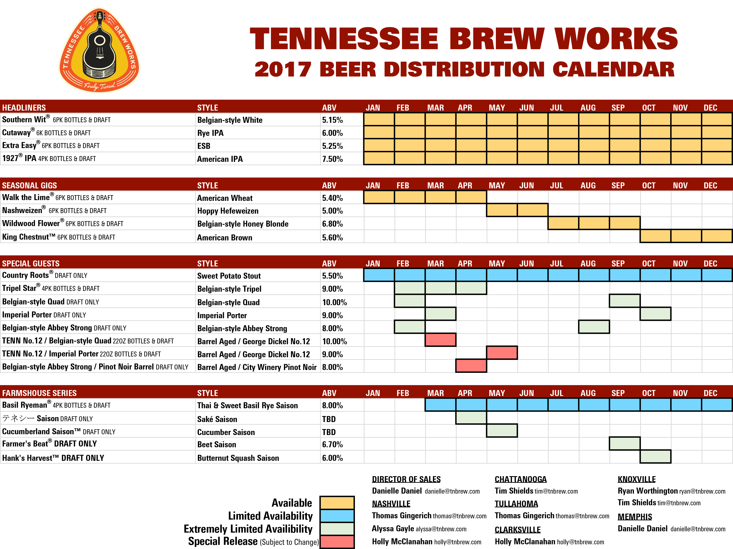 2017 Tennessee Brew Works Release Calendar