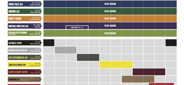 2017 Upslope Beer Release Calendar