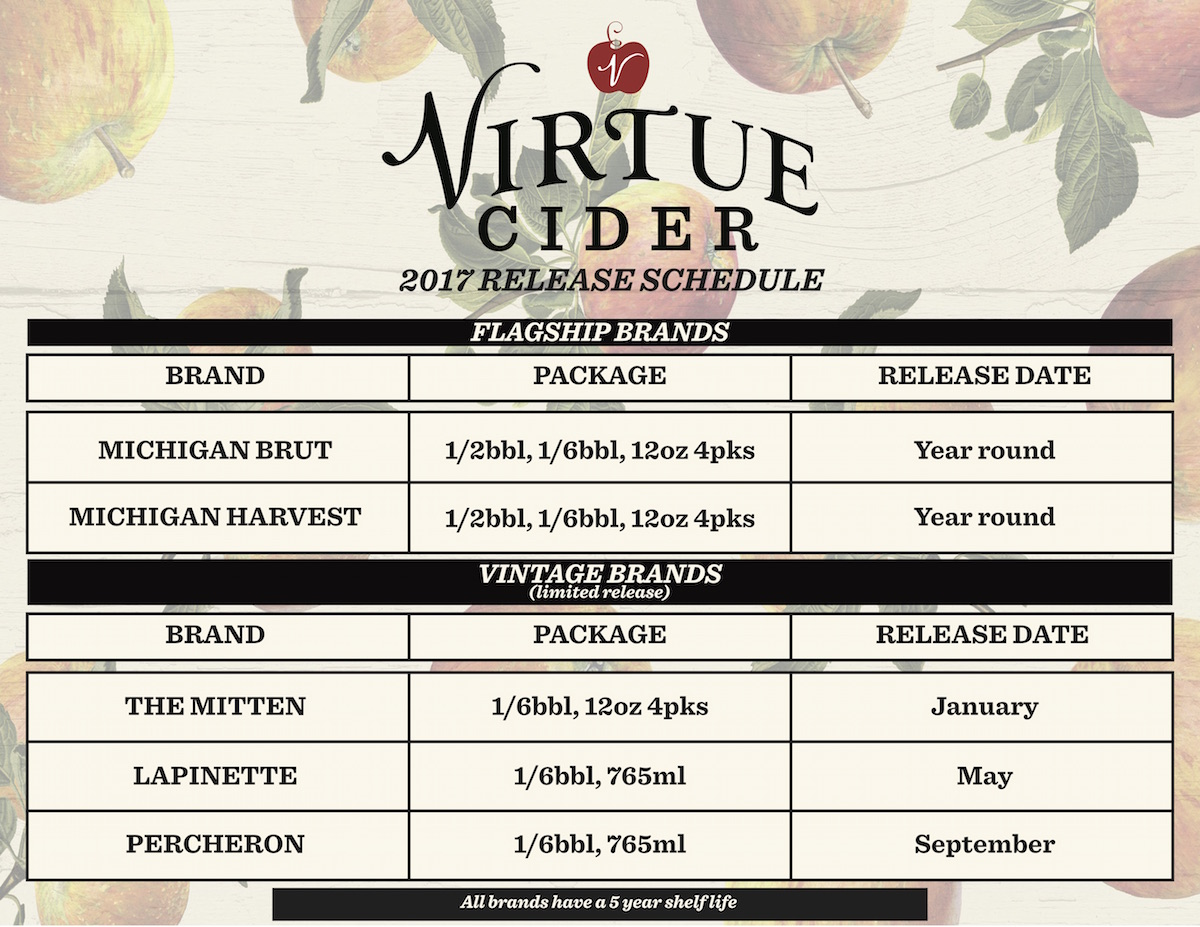 2017 Virtue Ciders Release Calendar