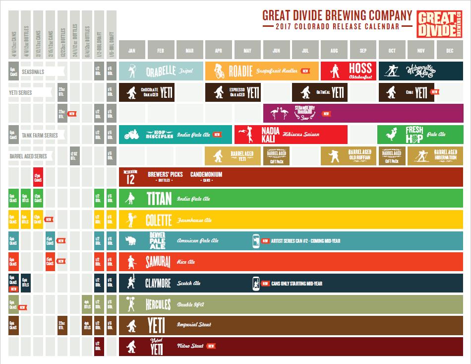 Great Divide Brewing Co. 2017 Colorado Release Calendar