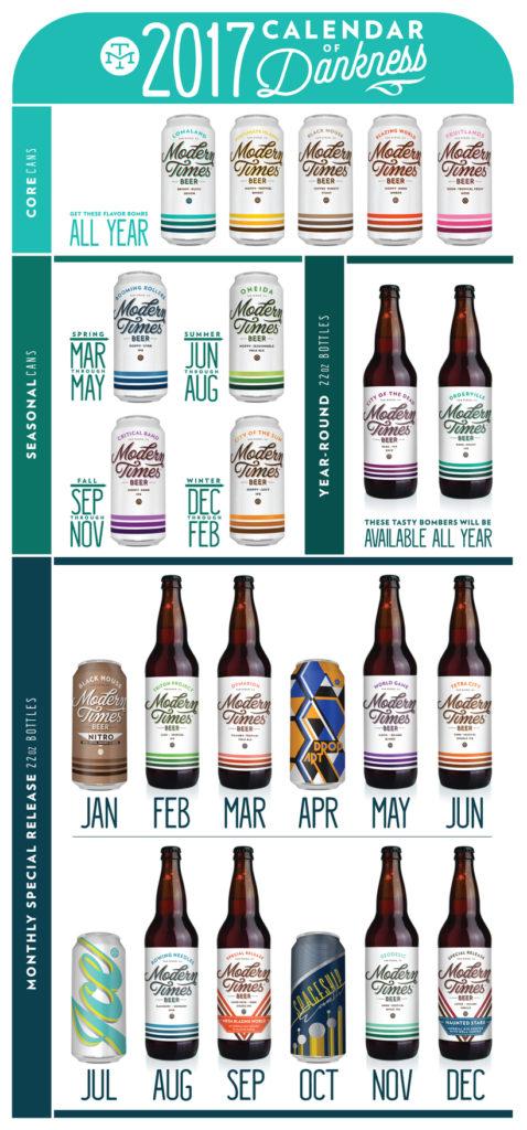 Modern Times Beer Release Calendar 2017