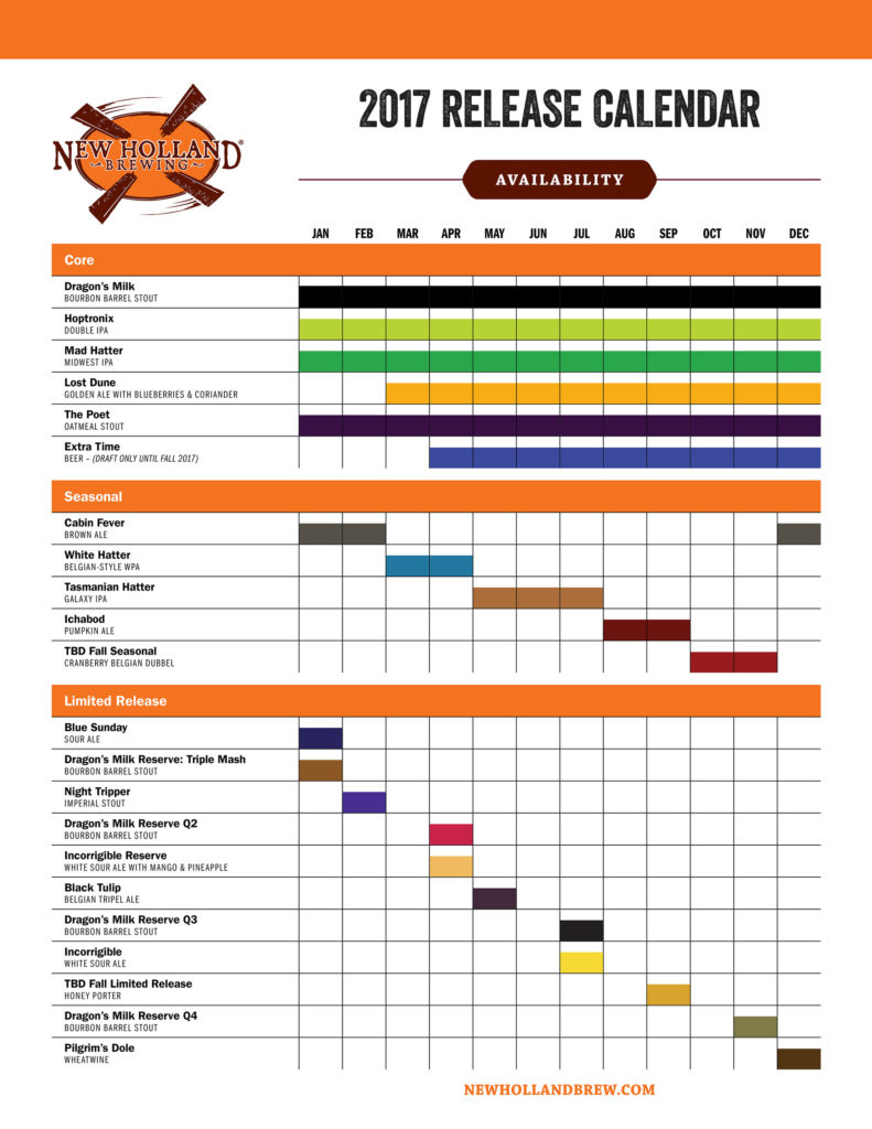 New Holland Brewing Release Calendar 2017