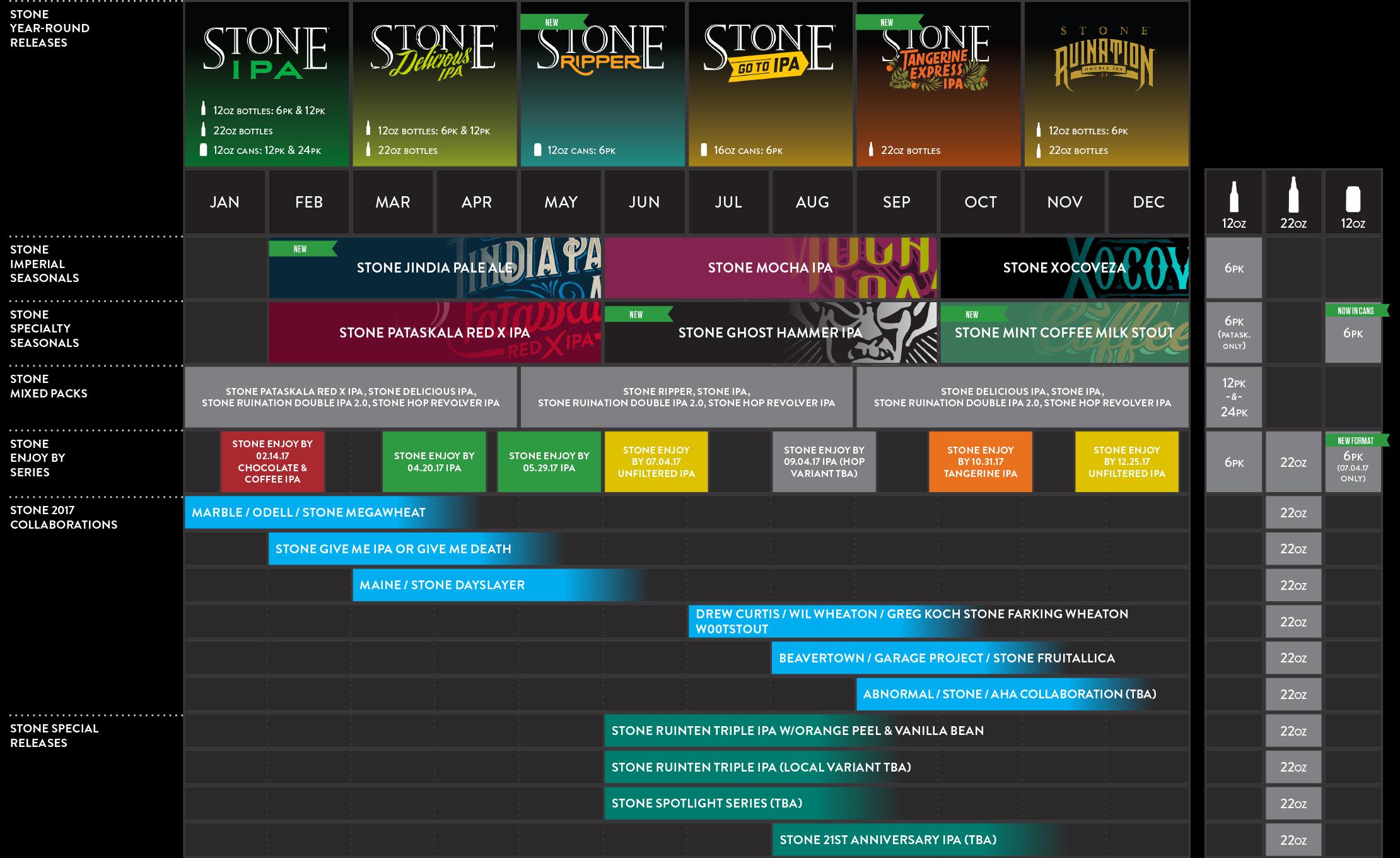 2017 Stone Brewing Beer Release Calendar