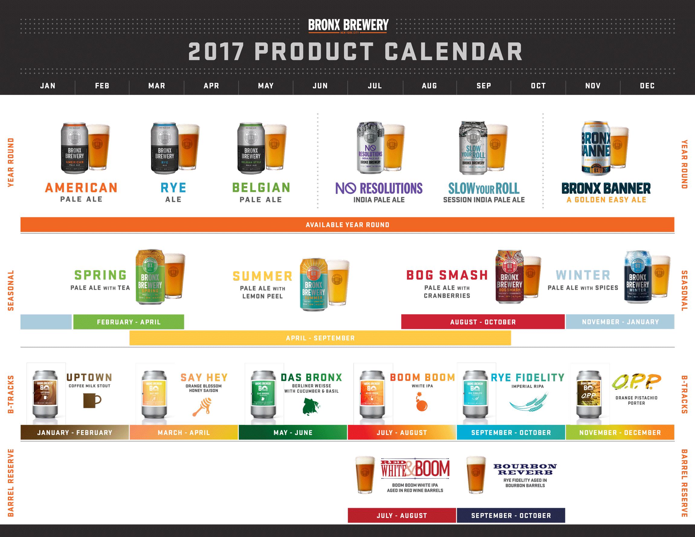 2017 Bronx Brewery Beer Release Calendar