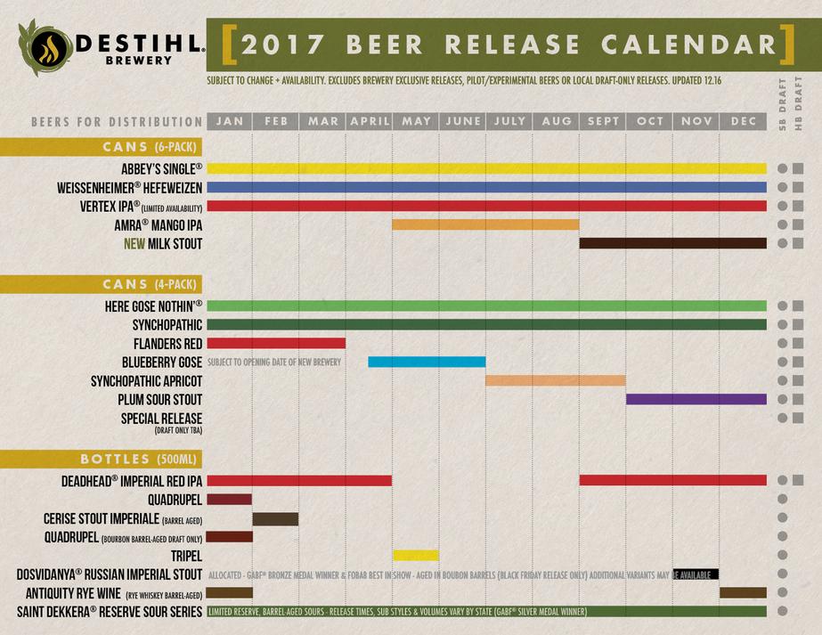 Destihl Beer Release Calendar 2017