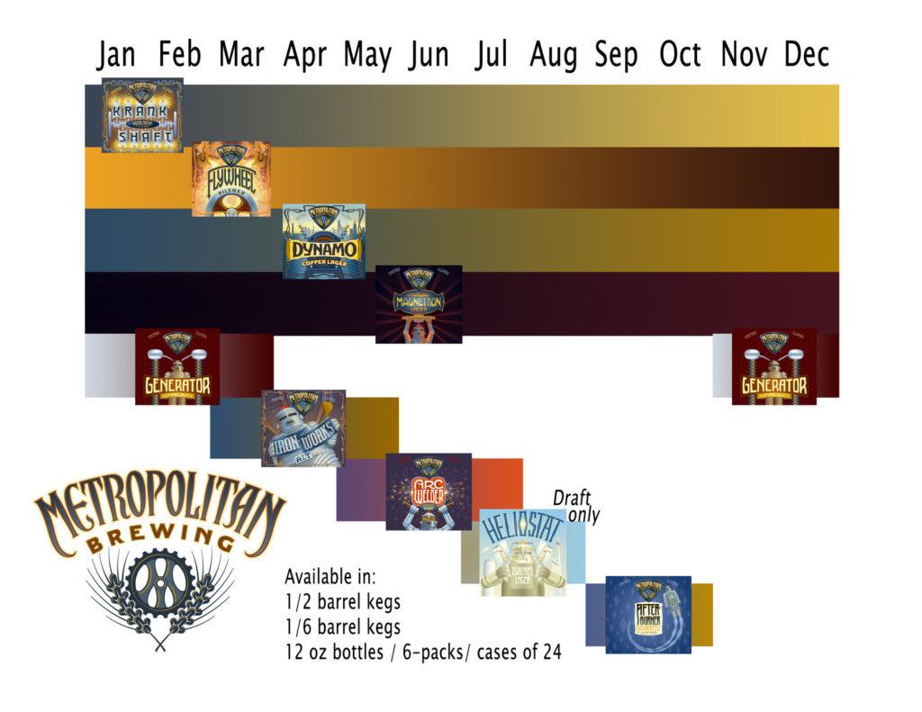 Metro Brewing Beer Release Calendar 2017
