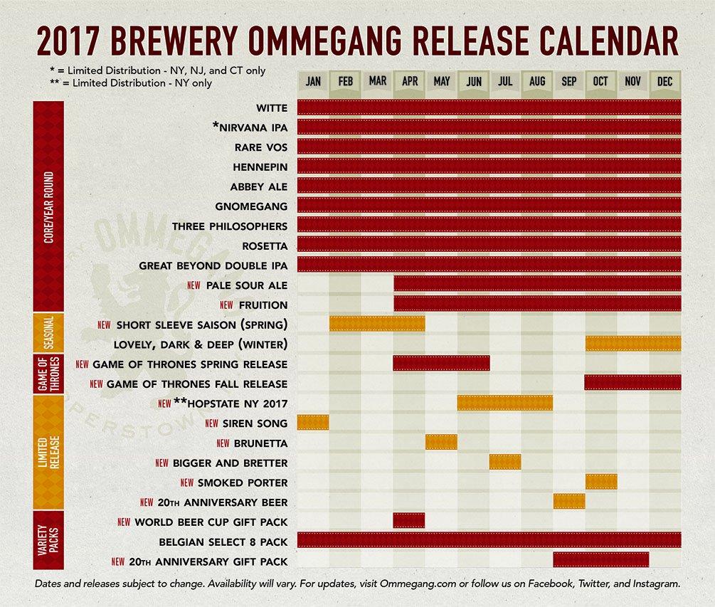 Ommegang Beer Release Calendar 2017