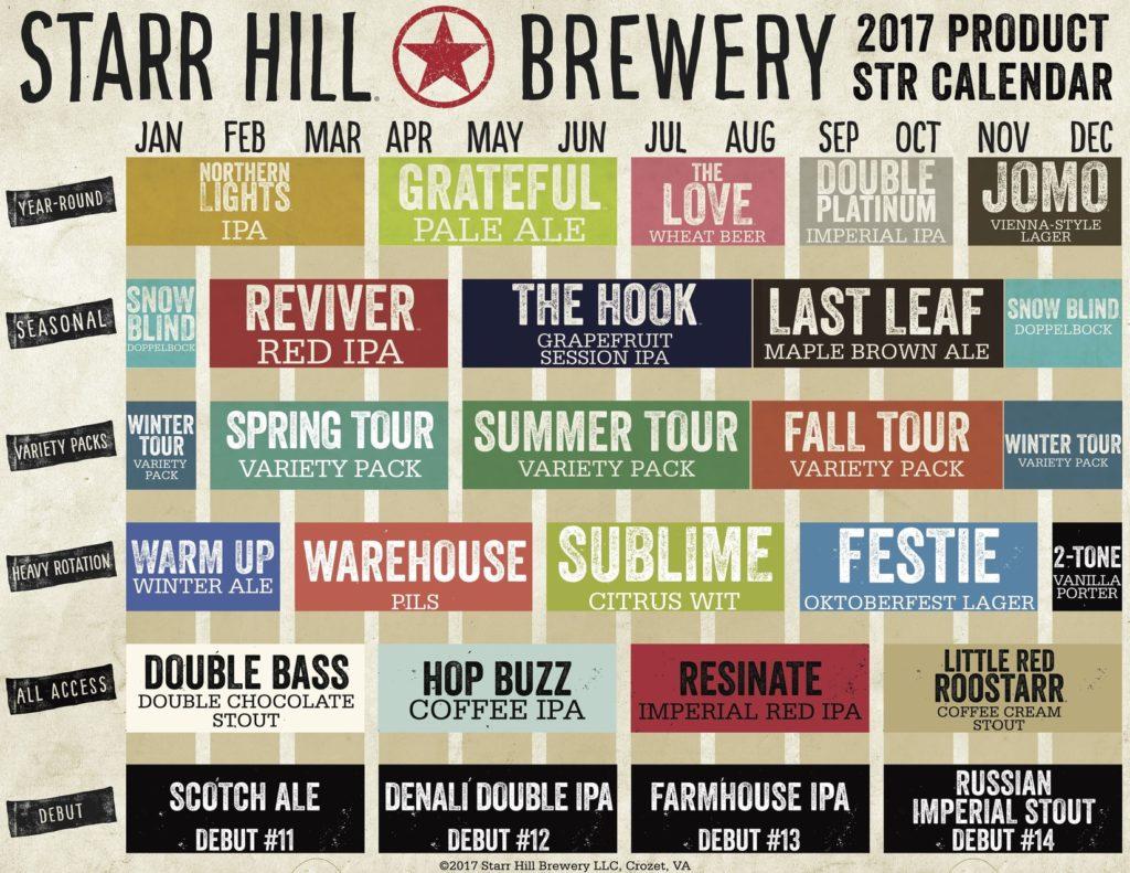 Starr Hill Brewery Release Calendar