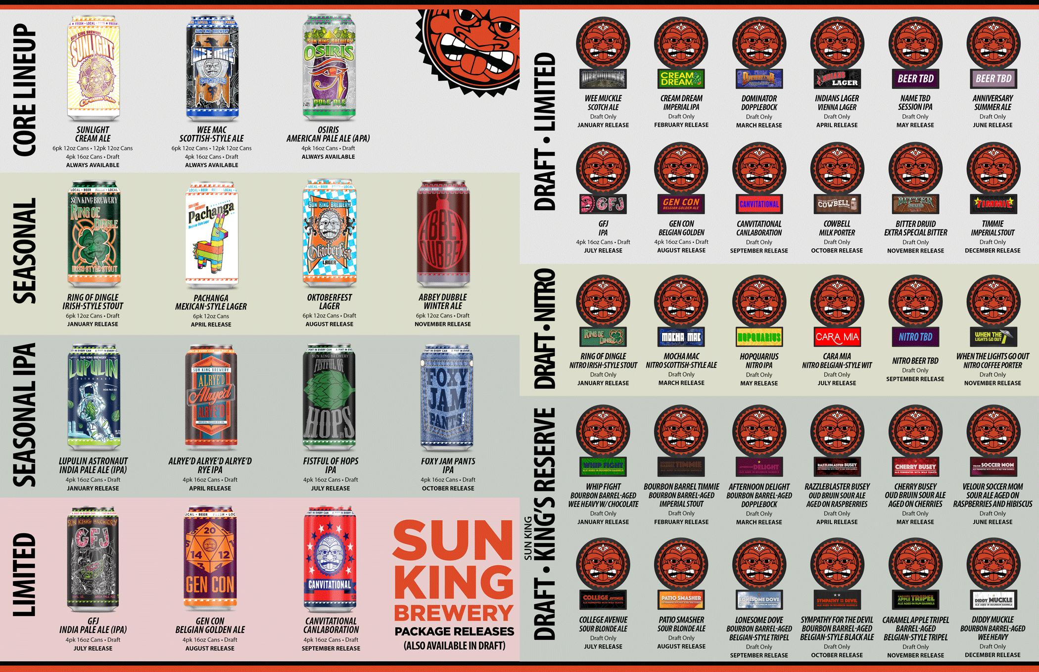 Sun King Brewery Beer Release Calendar 2017