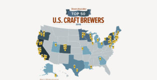 2016 Top 50 Breweries by Volume in America