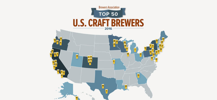 2016 Top 50 Breweries by Volume in America