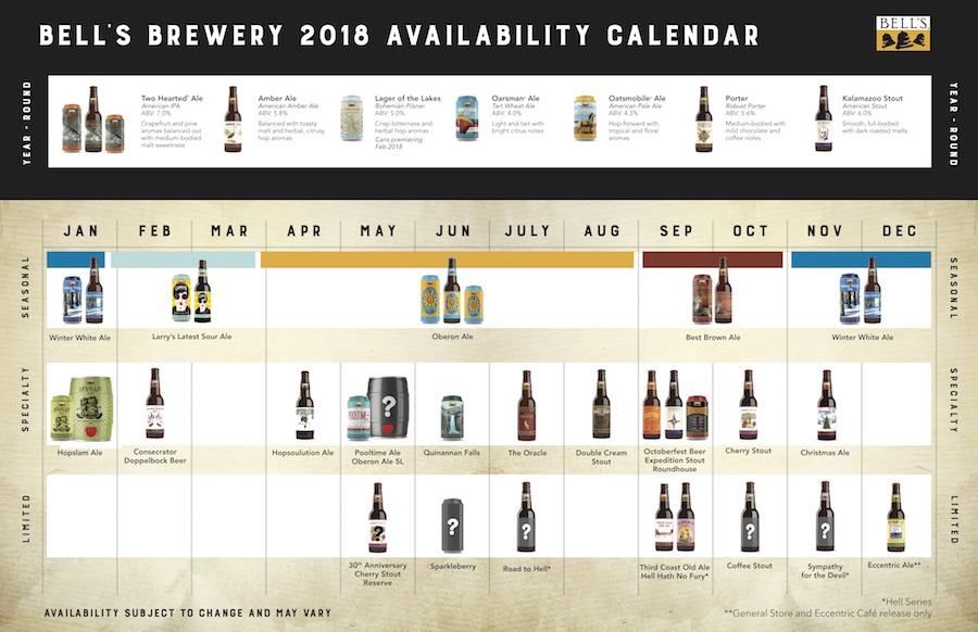2018 Bell's Brewery Release Calendar
