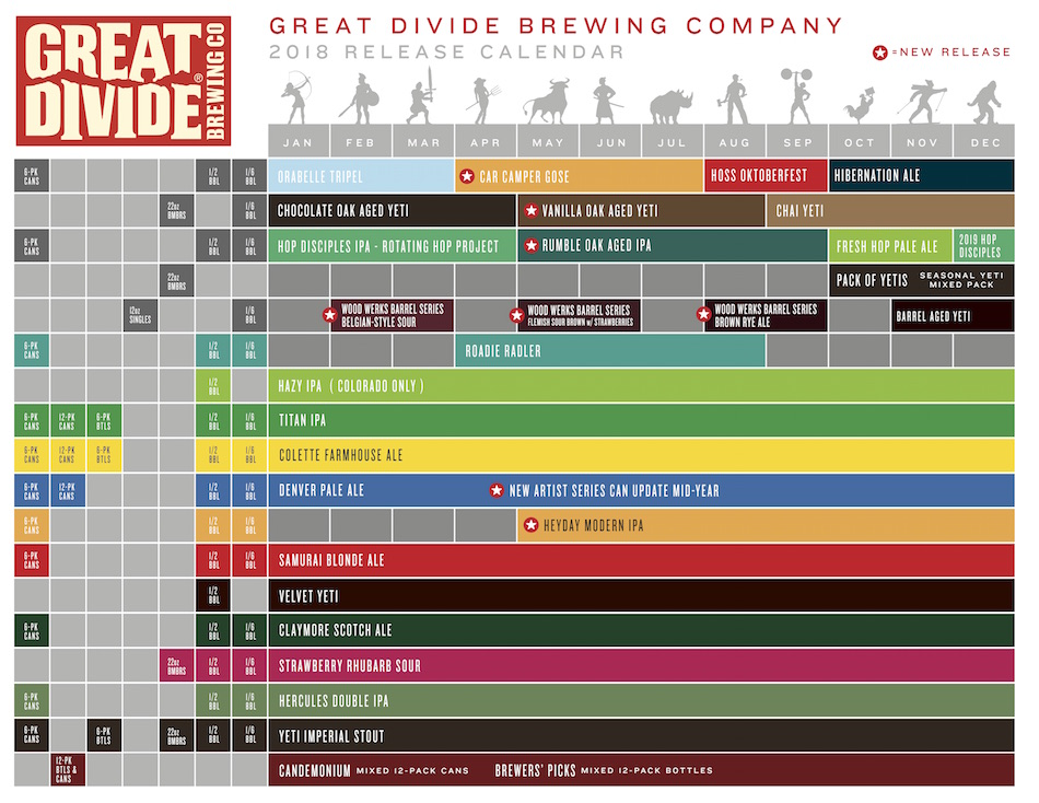 2018 Great Divide Beer Release Calendar