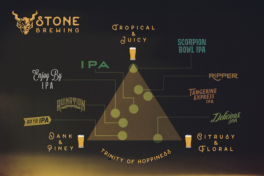 2018 Stone Trinity of Hoppiness