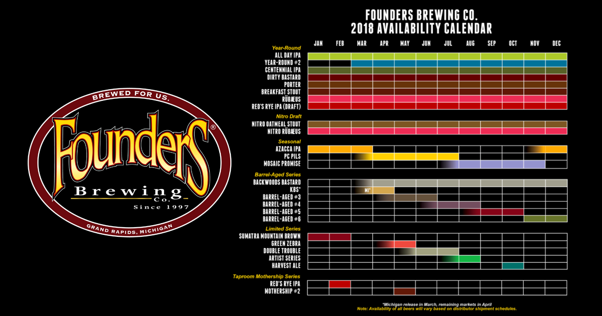 founders brewing announces 2018 beer release calendar