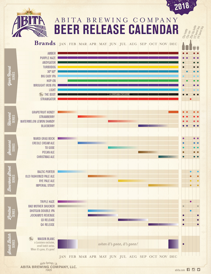 2018 Abita Brewing Beer Release Calendar_color4C