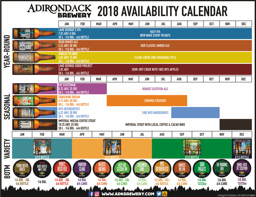 2018 Adirondack Brewery Release Calendar