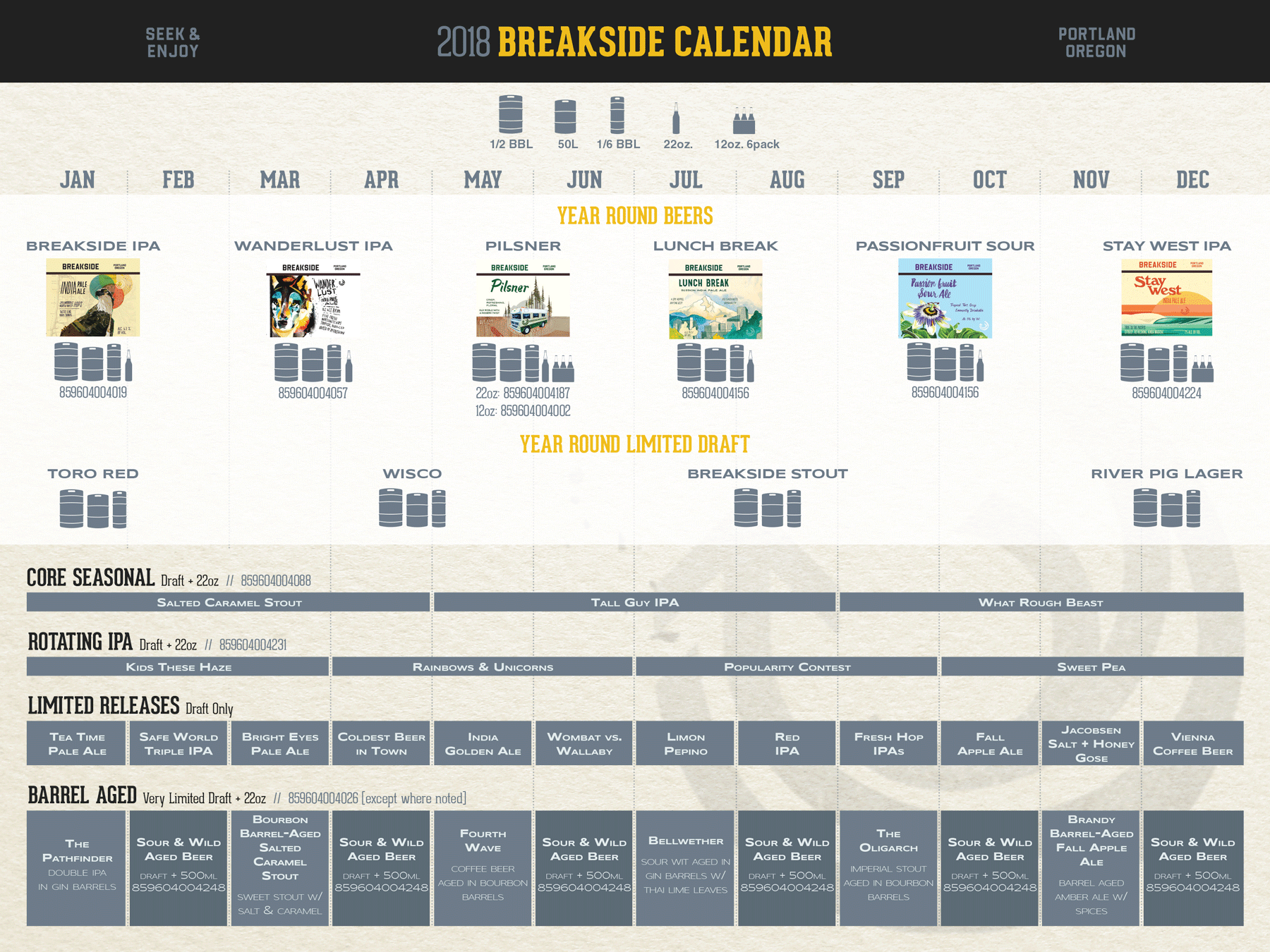 2018 Breakside Brewing Beer Release Calendar