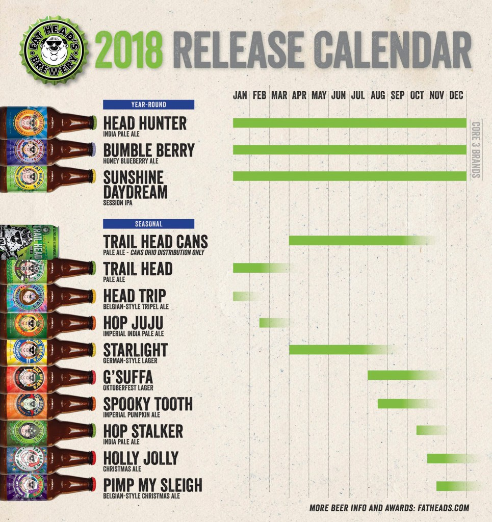 2018 Fat Heads Brewery Beer Release Calendar